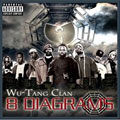 Wu-Tang Clan: 8 Diagrams